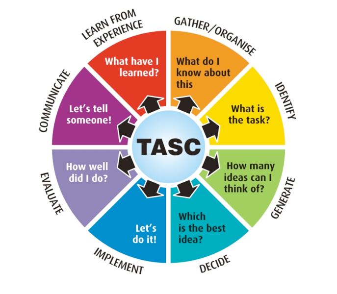 Tasc Wheel